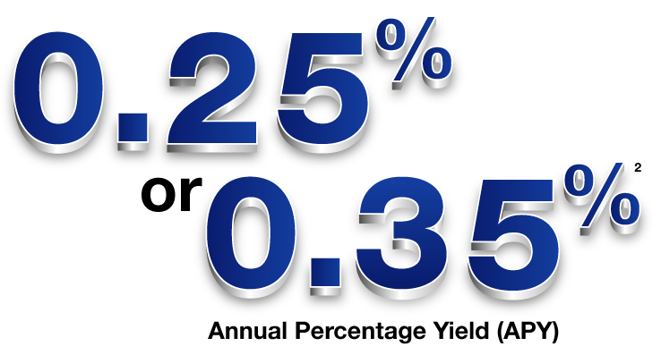 0.25 to 0.35% Annual Percentage Yeild (APY)